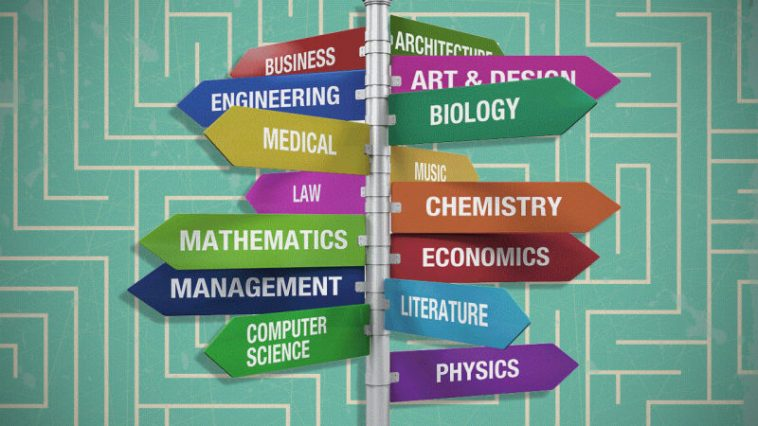 All You Need to Know About Choosing a College Major (1)